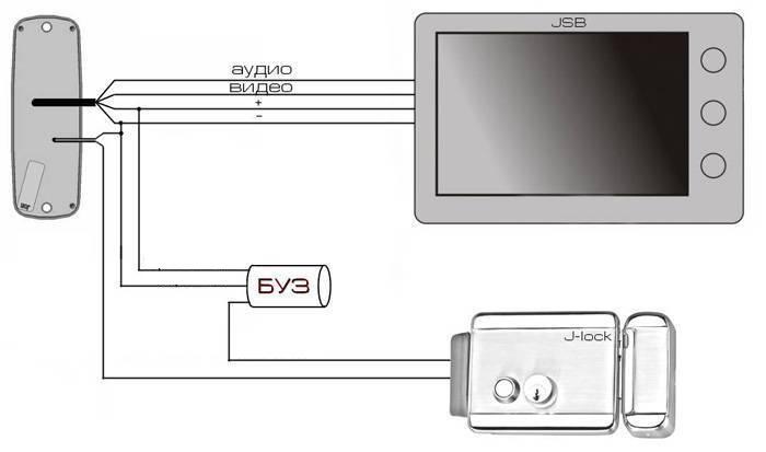 JSB-буз