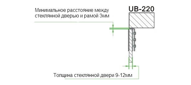 UB-220