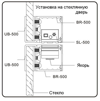 UB-500
